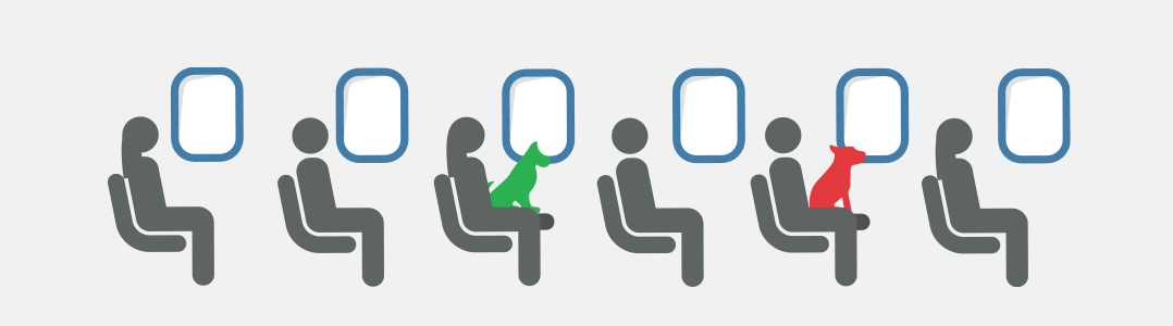which airlines allow pets